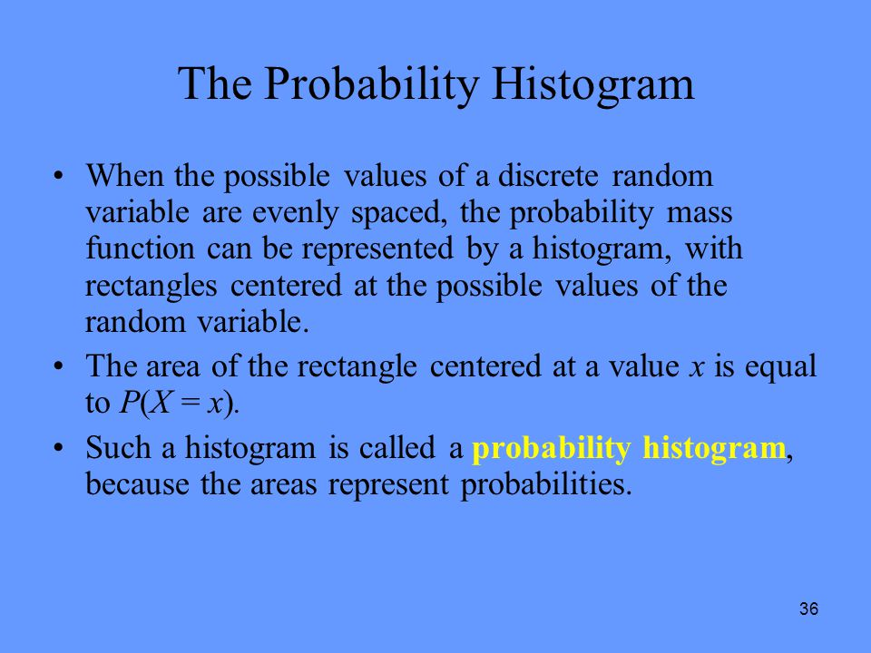The Probability Histogram