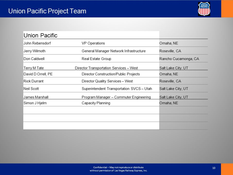 Union Pacific Project Team