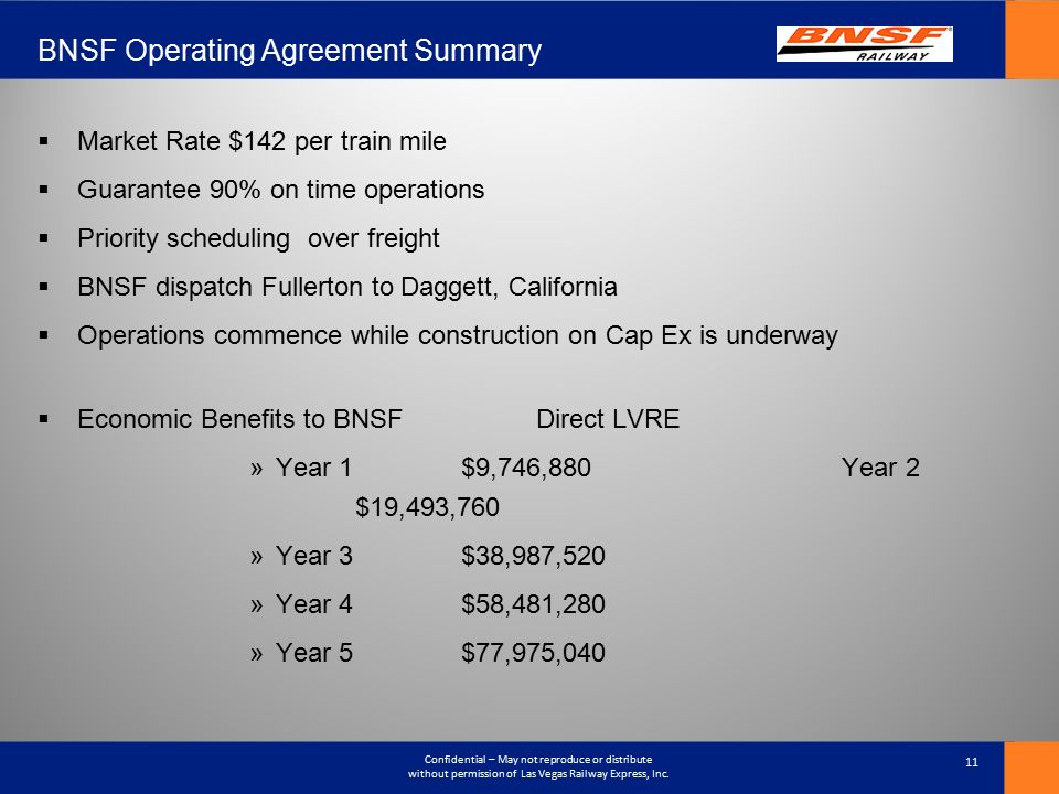 BNSF Operating Agreement Summary
