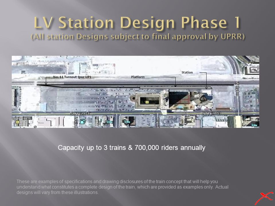 LV Station Design Phase 1 (All station Designs subject to final approval by UPRR)