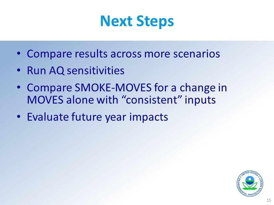 Next Steps Compare results across more scenarios Run AQ sensitivities