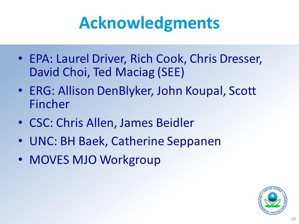 Acknowledgments EPA: Laurel Driver, Rich Cook, Chris Dresser, David Choi, Ted Maciag (SEE) ERG: Allison DenBlyker, John Koupal, Scott Fincher.