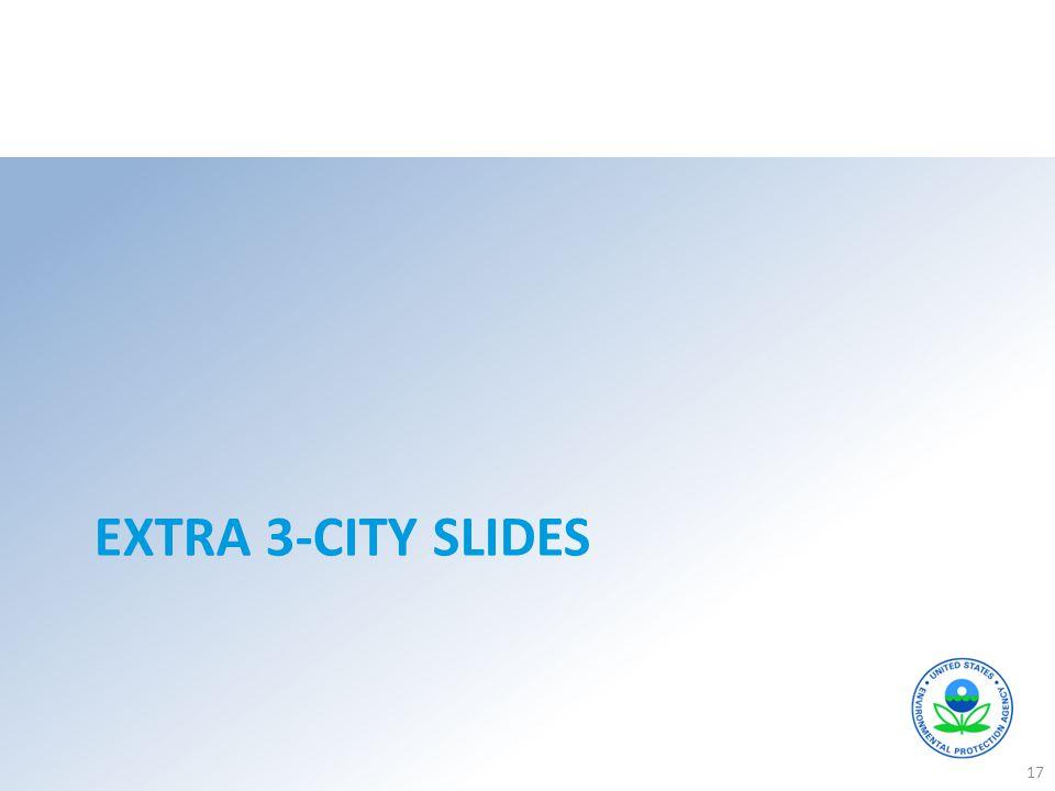 Extra 3-City Slides