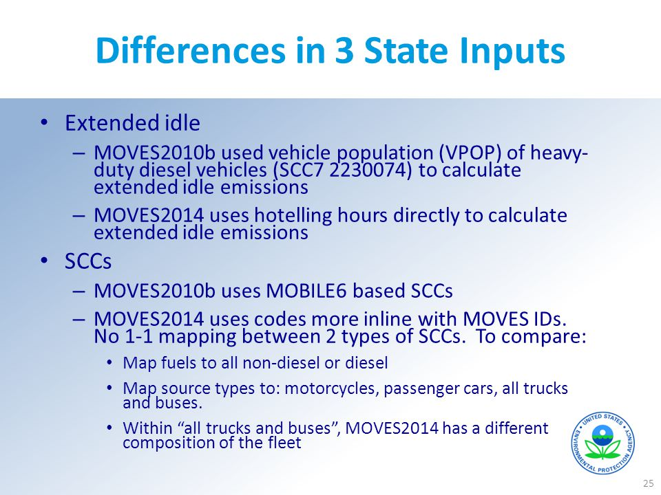 Differences in 3 State Inputs