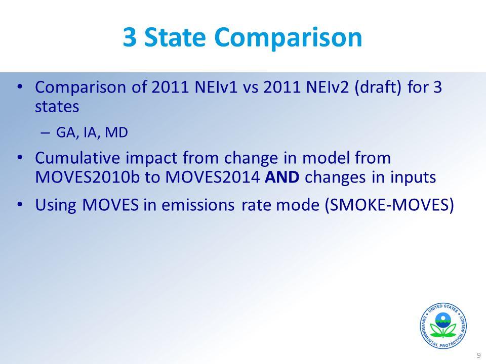 3 State Comparison Comparison of 2011 NEIv1 vs 2011 NEIv2 (draft) for 3 states. GA, IA, MD.
