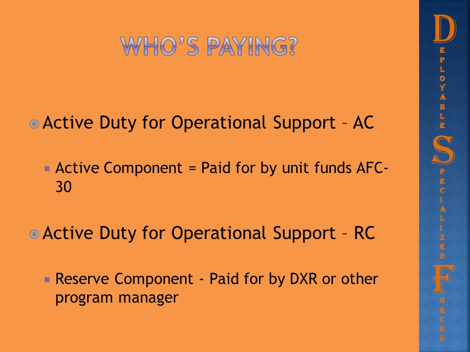 D S F Who's paying Active Duty for Operational Support – AC