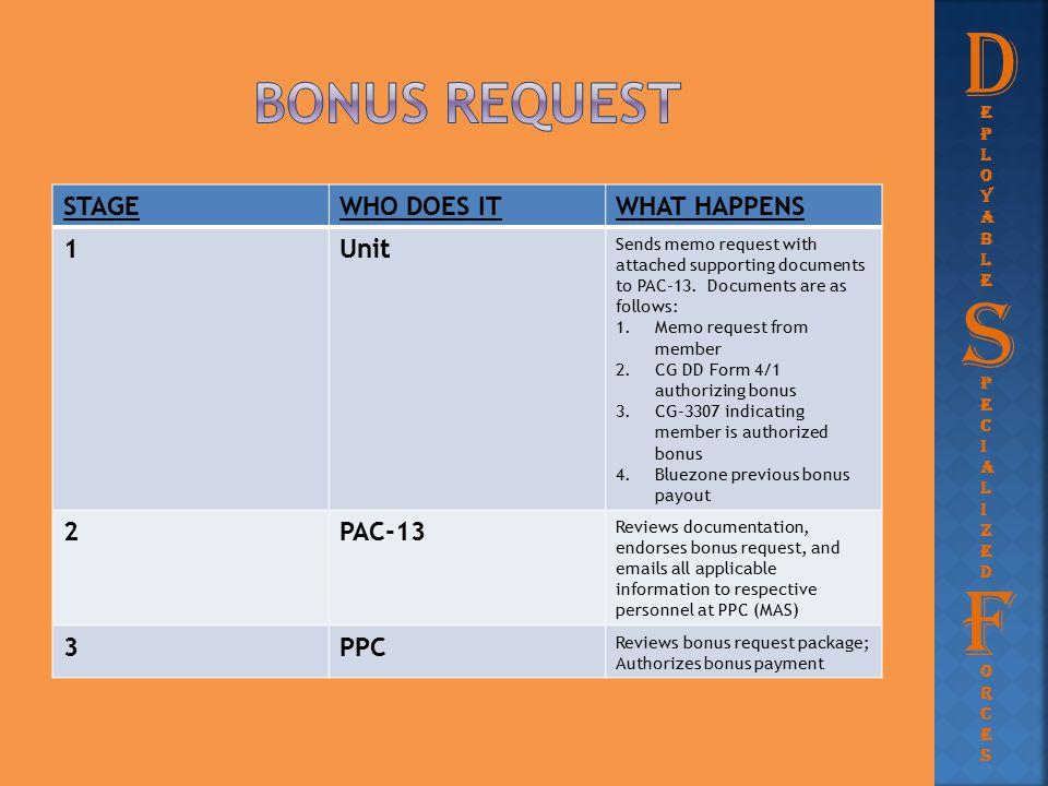 D S F Bonus Request STAGE WHO DOES IT WHAT HAPPENS 1 Unit 2 PAC-13 3