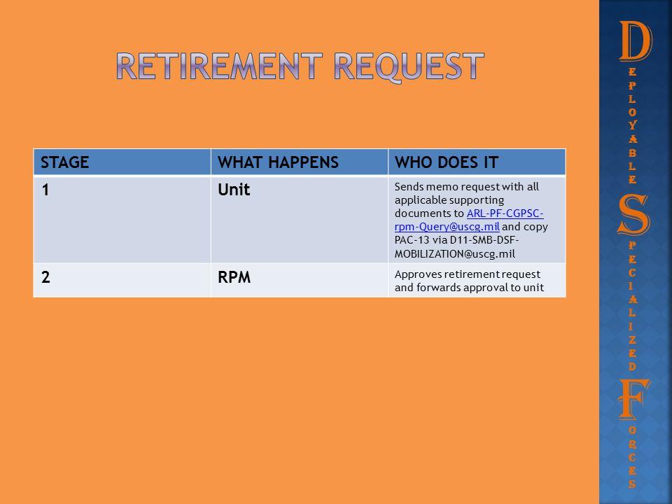 D S F Retirement request STAGE WHAT HAPPENS WHO DOES IT 1 Unit 2 RPM