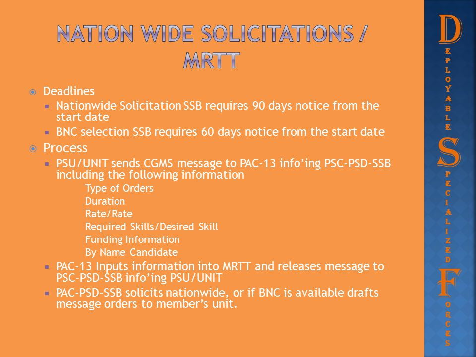 Nation Wide Solicitations / MRTT
