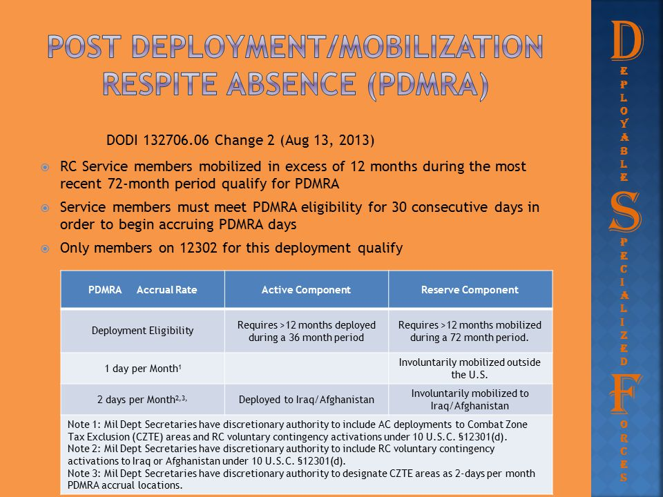 Post deployment/mobilization respite absence (pdmra)