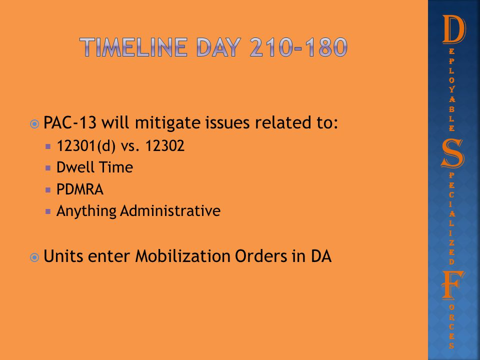 D S F Timeline day 210-180 PAC-13 will mitigate issues related to: