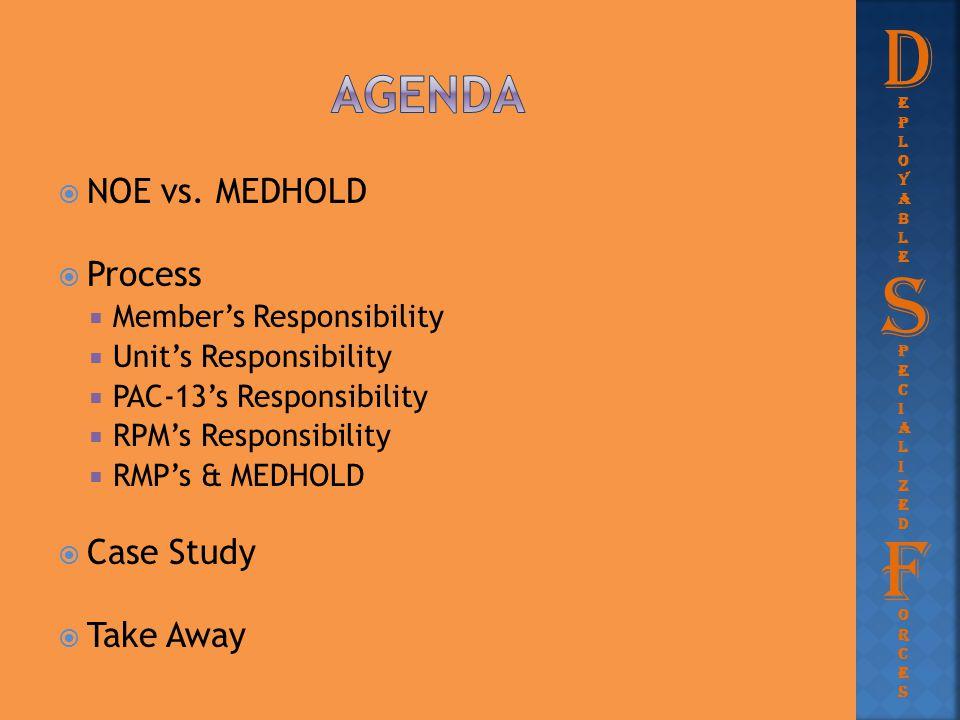 D S F Agenda NOE vs. MEDHOLD Process Case Study Take Away