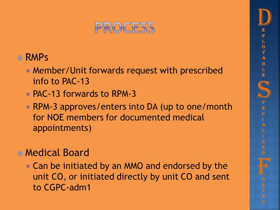 D S F Process RMPs Medical Board