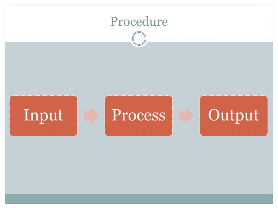 Procedure Input Process Output
