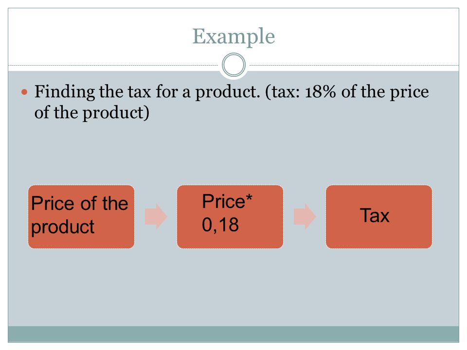 Example Price* 0,18 Price of the product Tax