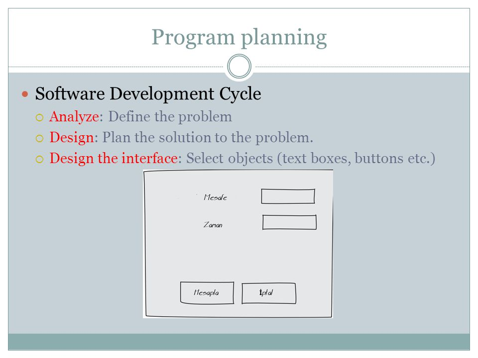 Program planning Software Development Cycle
