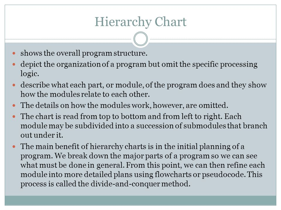 Hierarchy Chart shows the overall program structure.