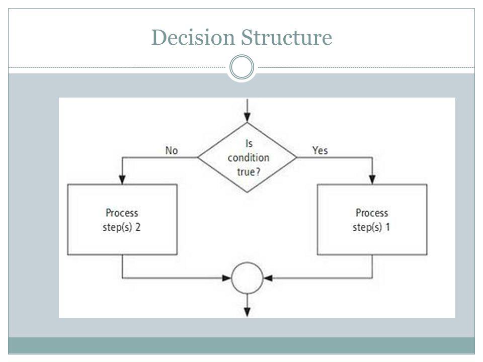 Decision Structure