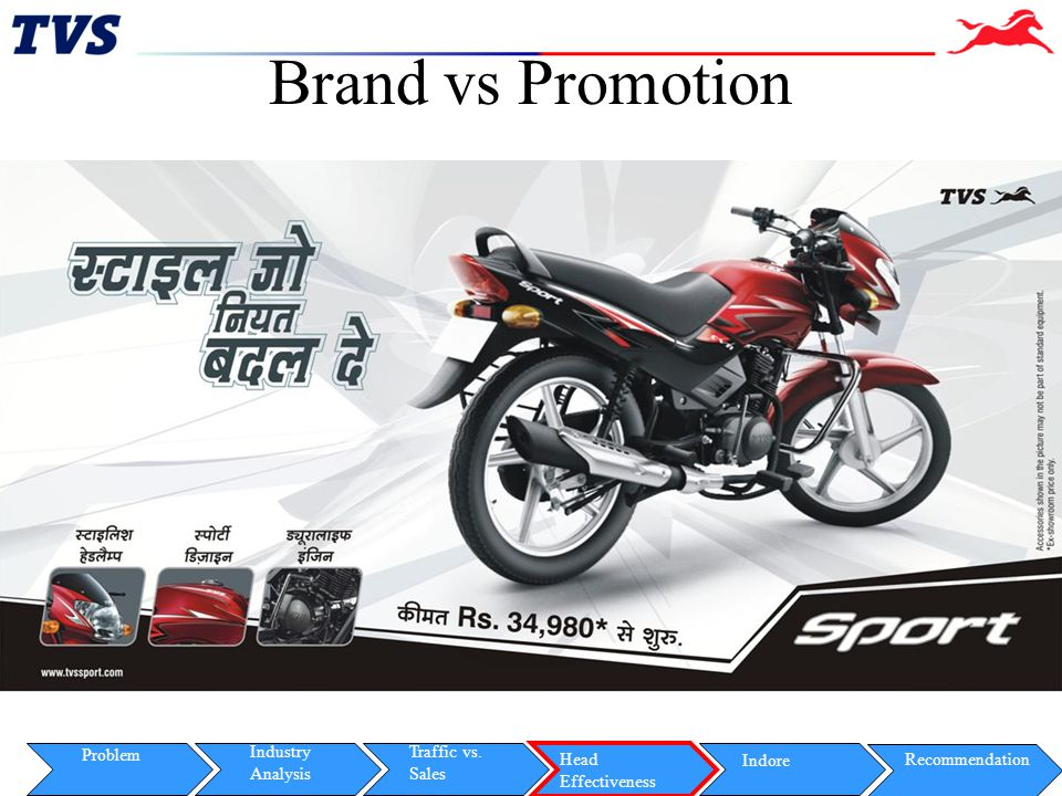 Brand vs Promotion