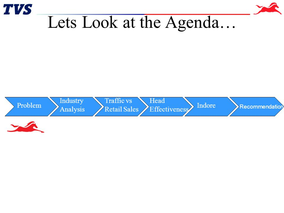 Lets Look at the Agenda…
