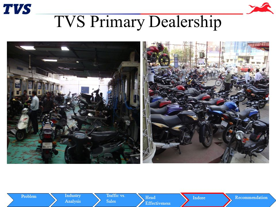 TVS Primary Dealership