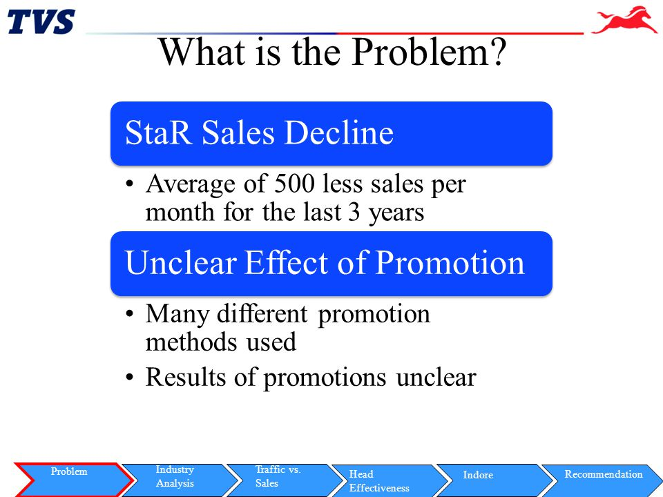 What is the Problem StaR Sales Decline