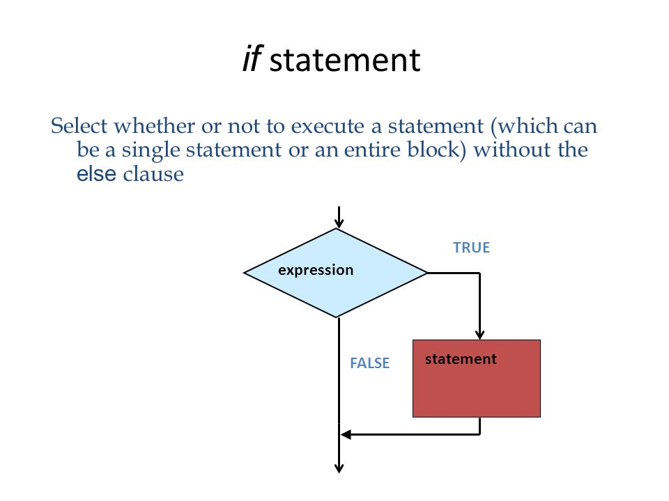 if statement Select whether or not to execute a statement (which can be a single statement or an entire block) without the else clause.