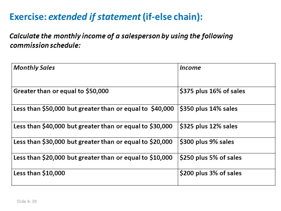 Exercise: extended if statement (if-else chain):