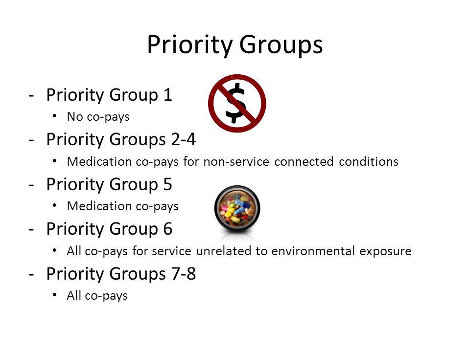 $ Priority Groups Priority Group 1 Priority Groups 2-4