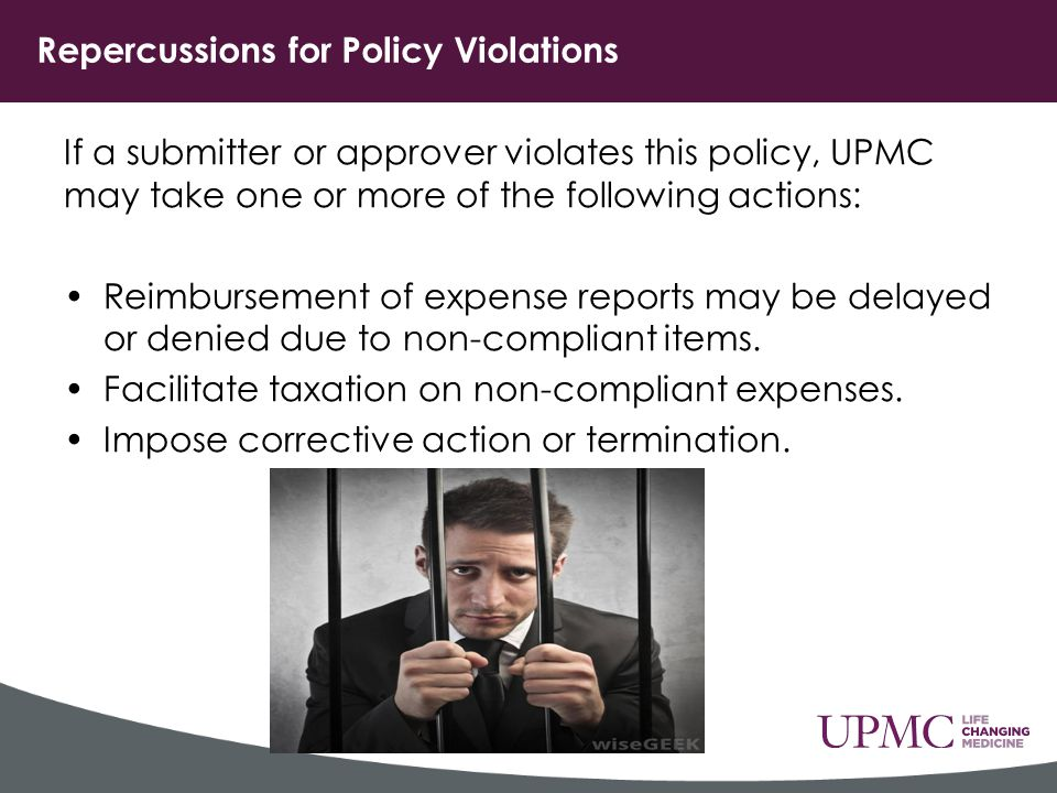 Repercussions for Policy Violations