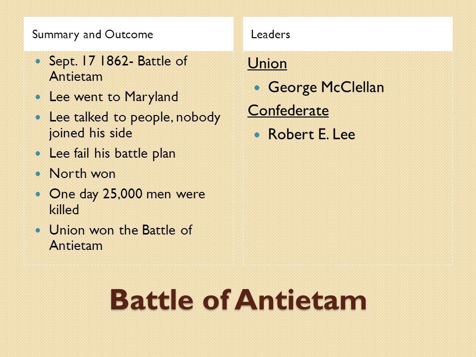 Battle of Antietam Union George McClellan Confederate Robert E. Lee