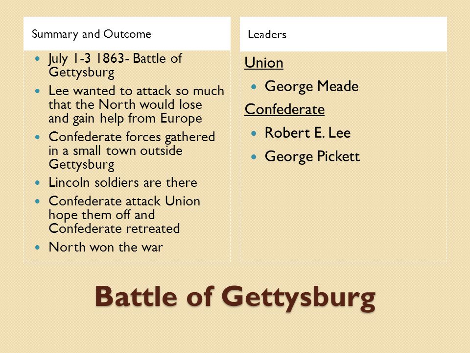 Battle of Gettysburg Union George Meade Confederate Robert E. Lee