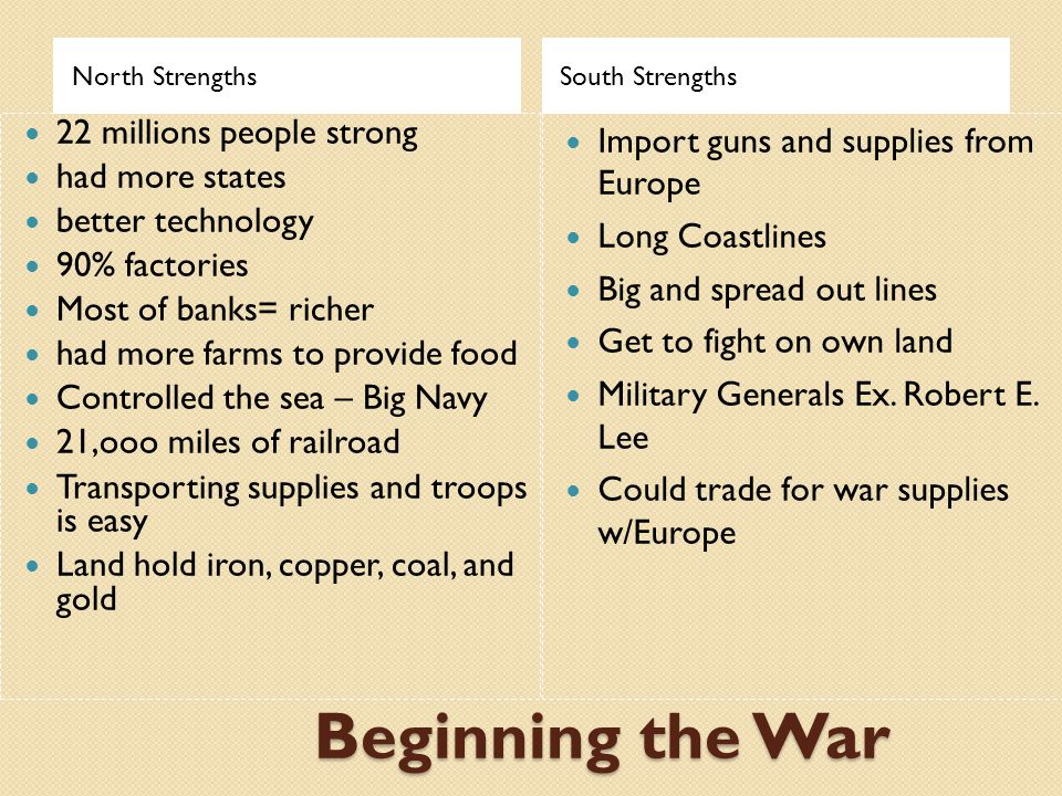 Beginning the War 22 millions people strong had more states
