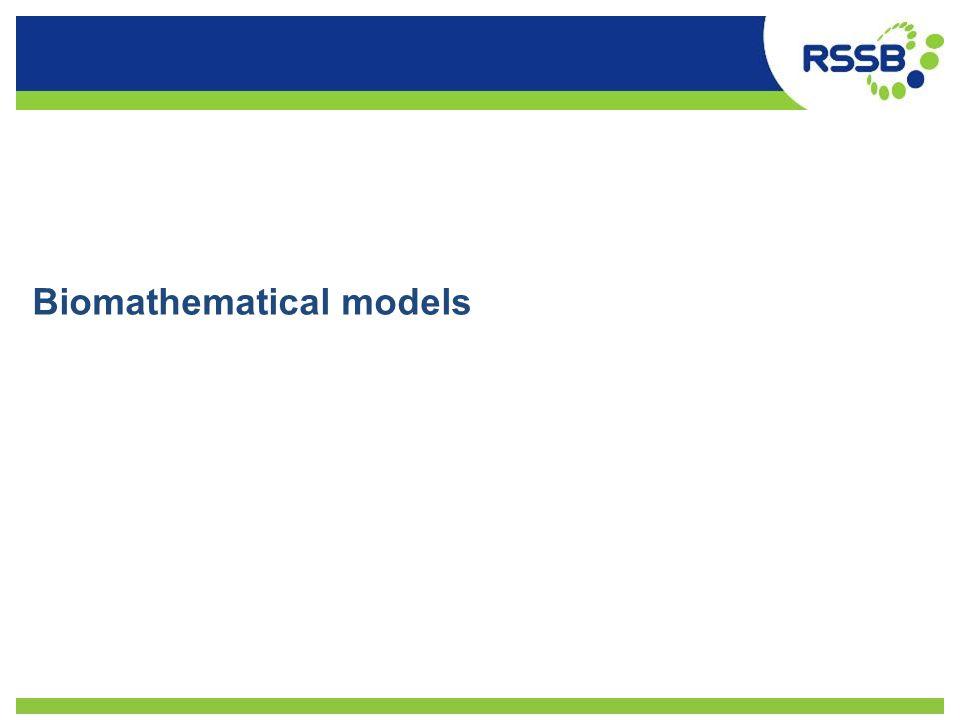 Biomathematical models