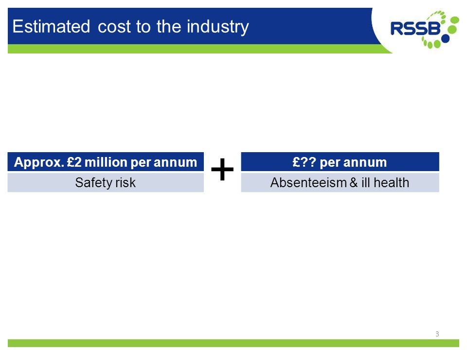 Estimated cost to the industry