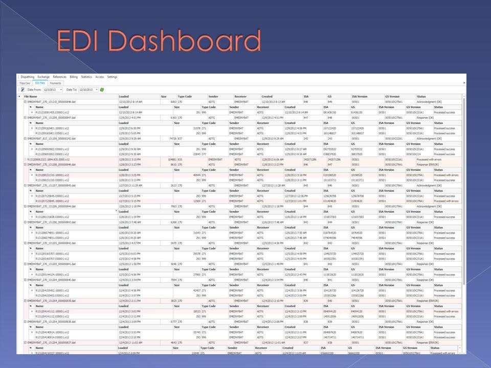 EDI Dashboard