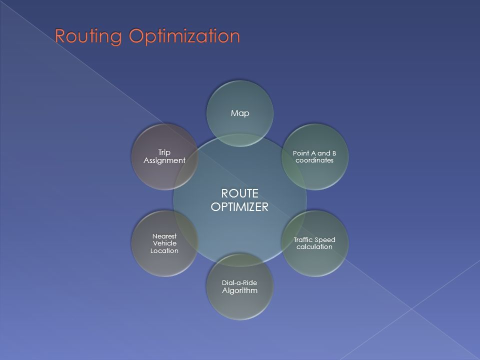 Routing Optimization ROUTE OPTIMIZER Map Trip Assignment