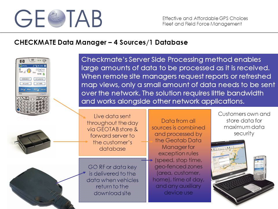 CHECKMATE Data Manager – 4 Sources/1 Database
