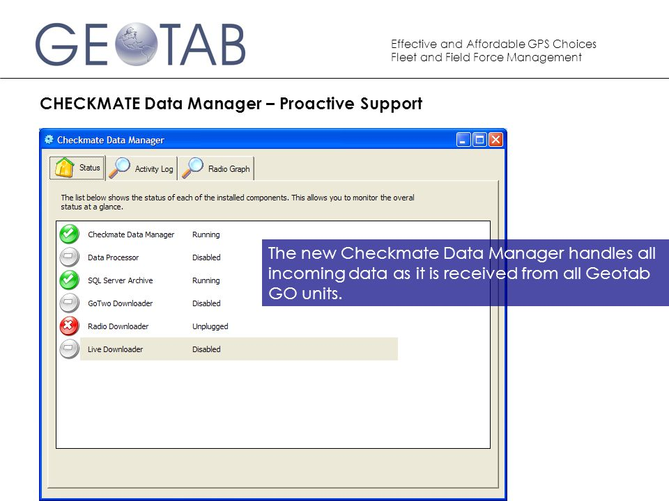 CHECKMATE Data Manager – Proactive Support