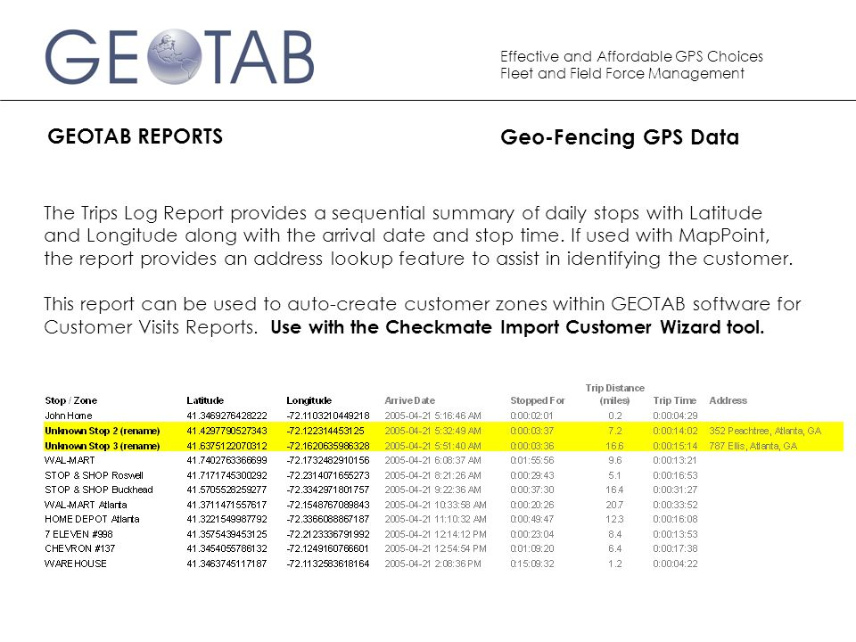 GEOTAB REPORTS Geo-Fencing GPS Data