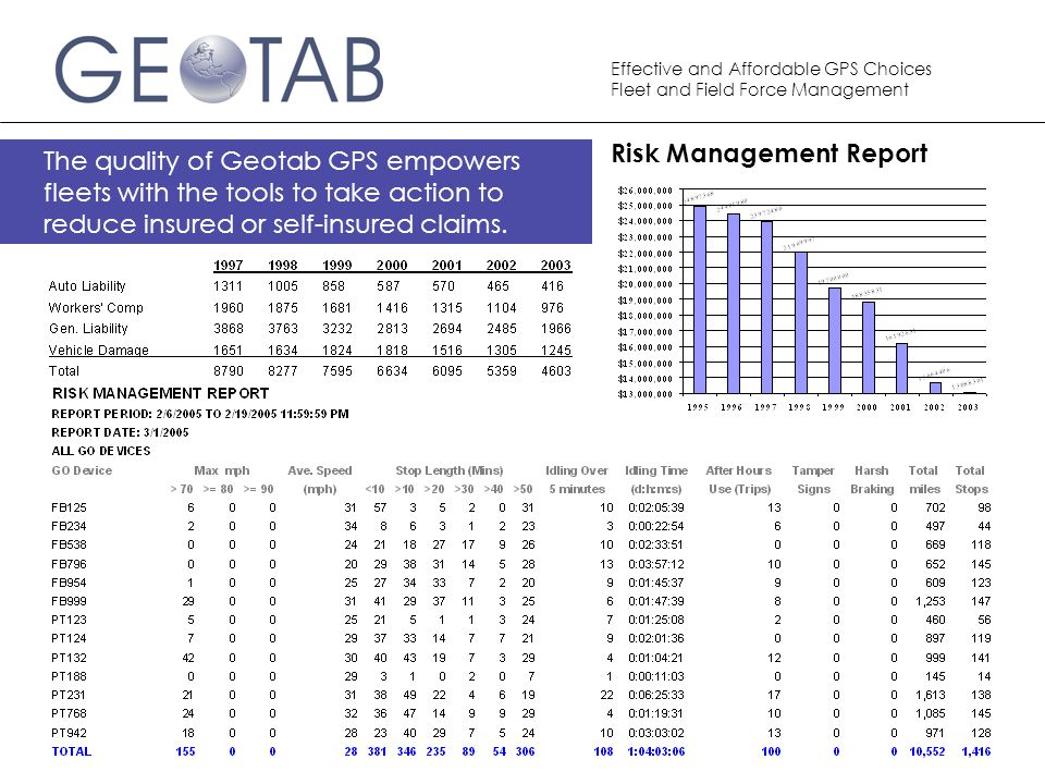 Risk Management Report