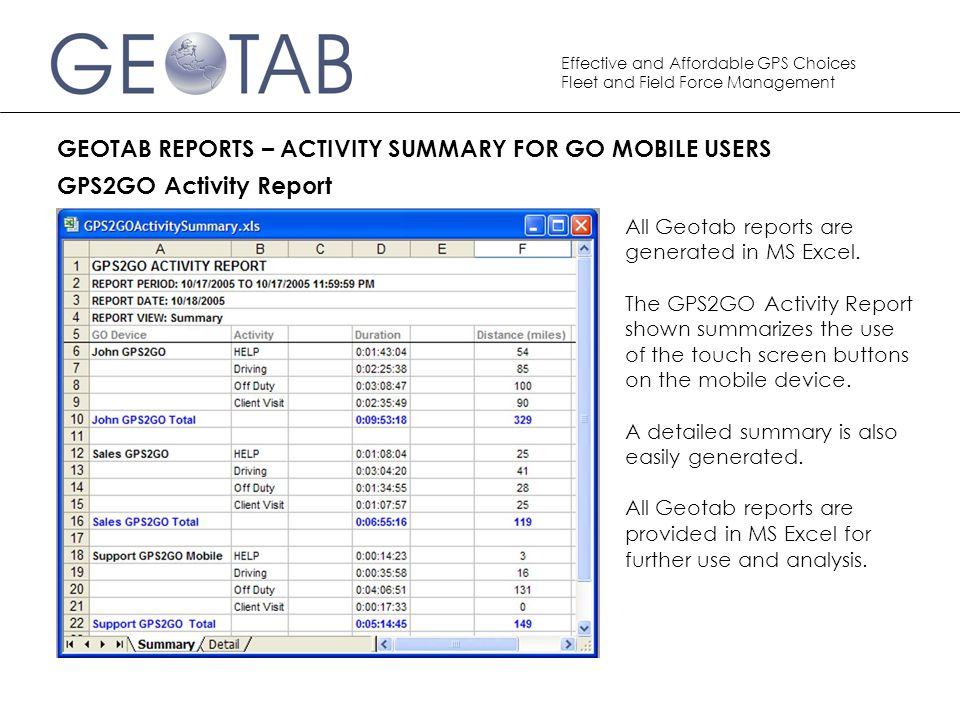 GEOTAB REPORTS – ACTIVITY SUMMARY FOR GO MOBILE USERS