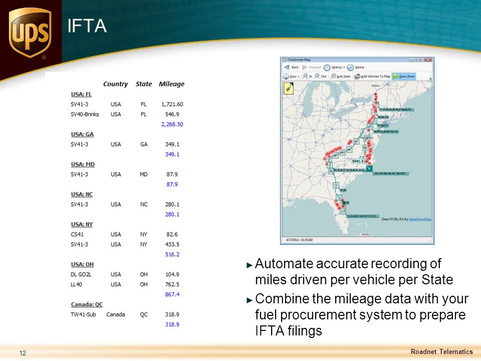 IFTA Automate accurate recording of miles driven per vehicle per State
