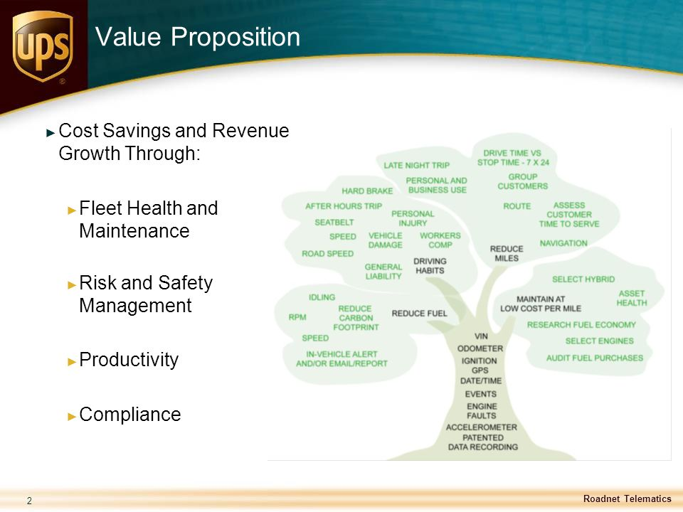 Value Proposition Cost Savings and Revenue Growth Through: