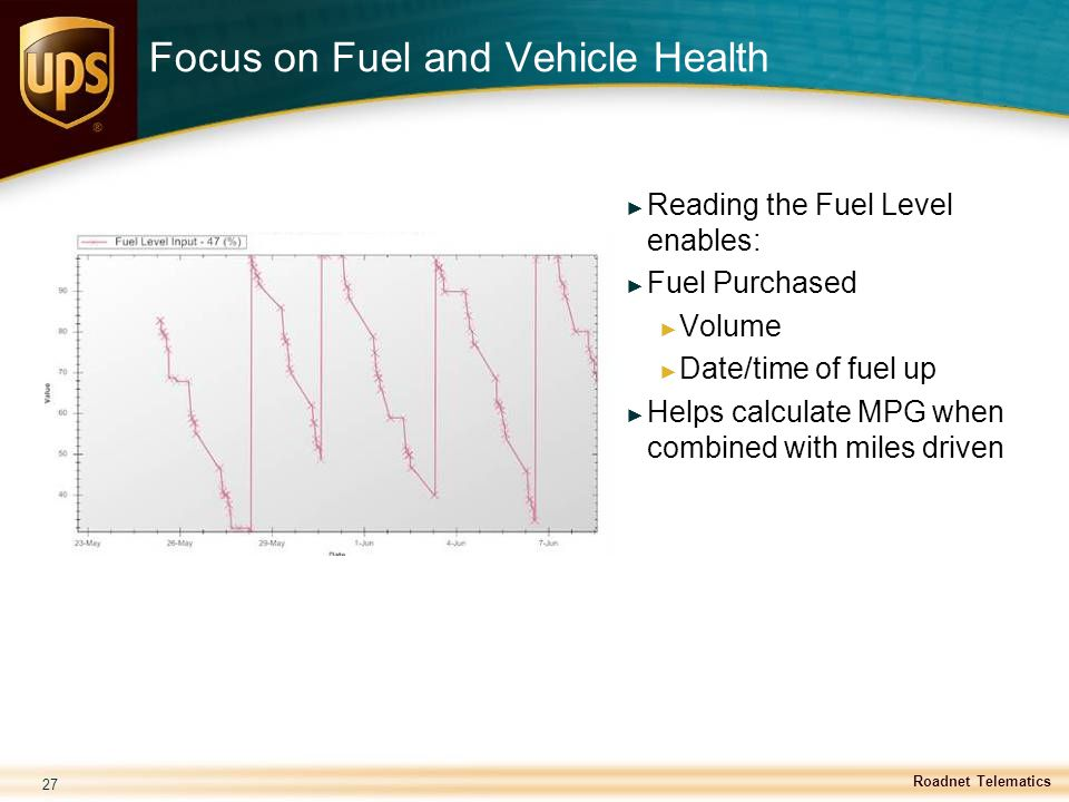 Focus on Fuel and Vehicle Health