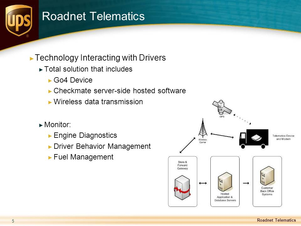 Roadnet Telematics Technology Interacting with Drivers