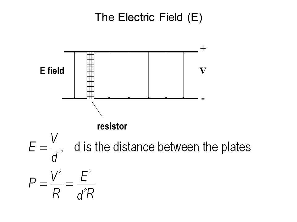 The Electric Field (E) + E field V - resistor