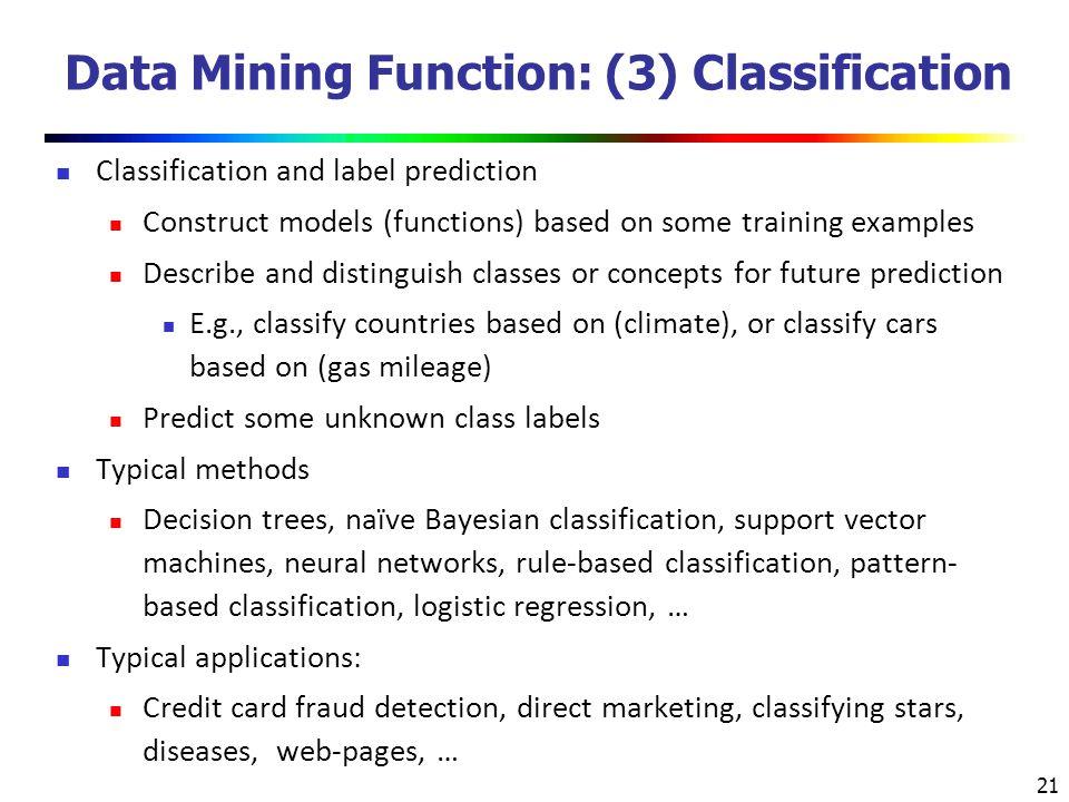 Data Mining Function: (3) Classification