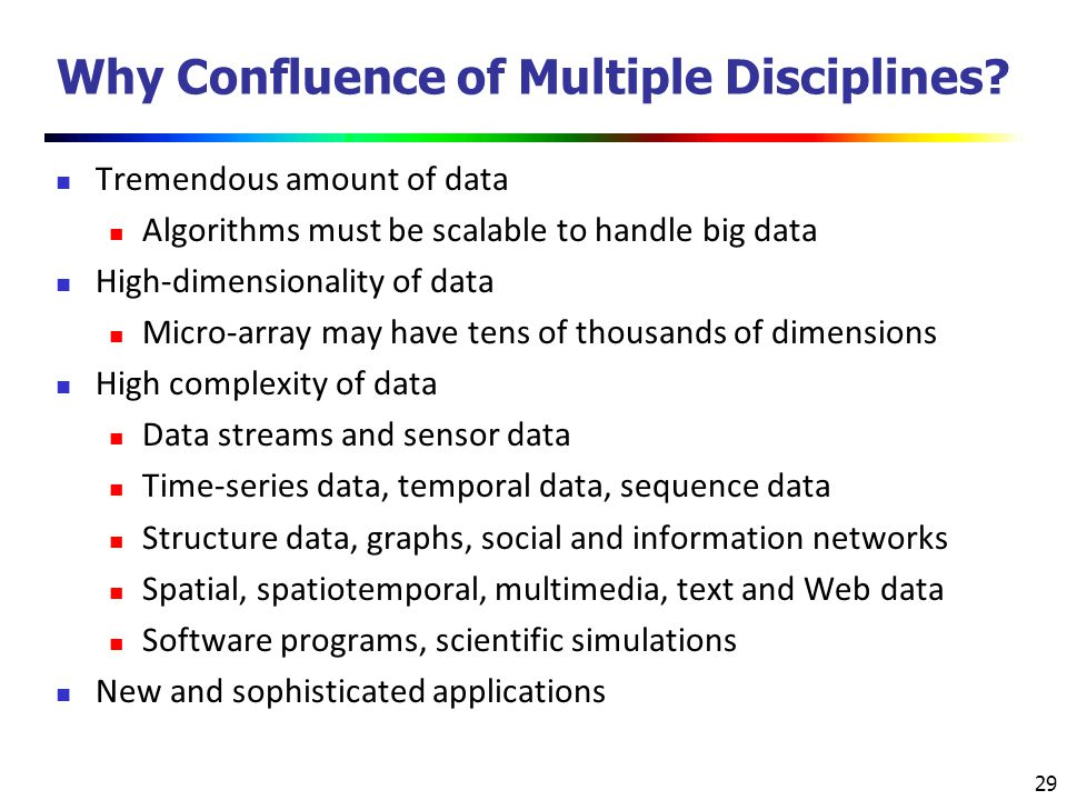 Why Confluence of Multiple Disciplines