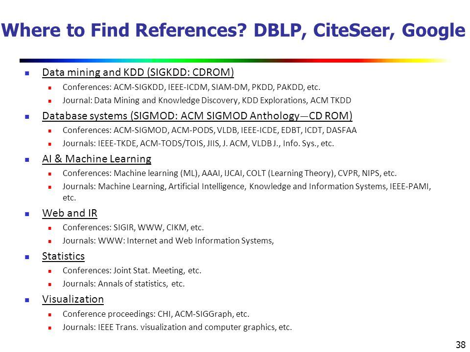 Where to Find References DBLP, CiteSeer, Google